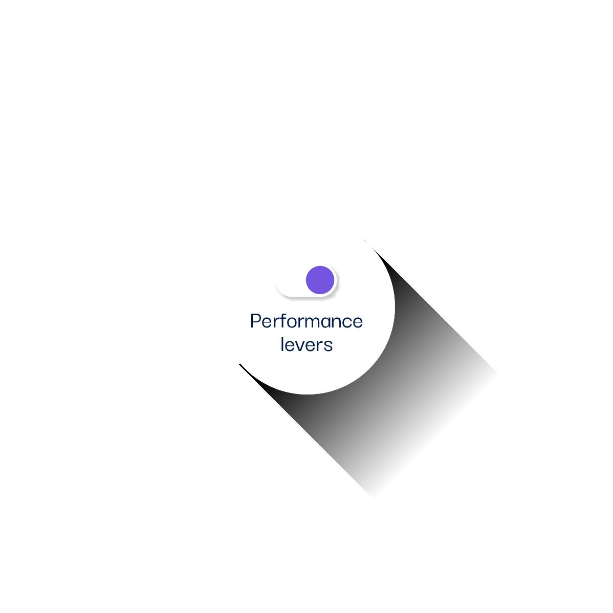 méthodologie performance eretail